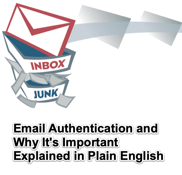 Email Authentication Explained in Plain English and Why It's Important Explained in Simple Terms